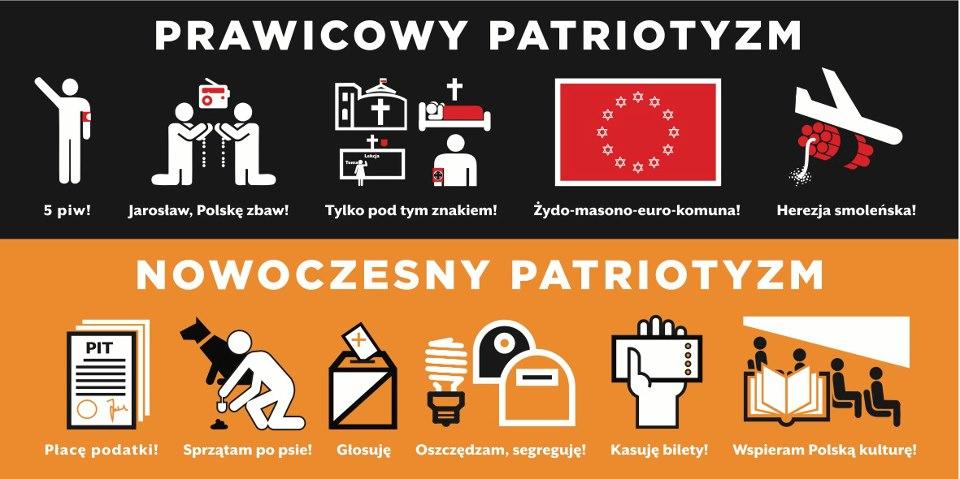 prawicowy-nowoczesny-patriotyzm.jpg
